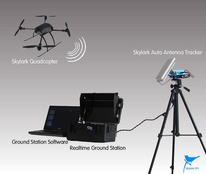 AAT] Skylark Auto Antenna Tracker(with convert module for