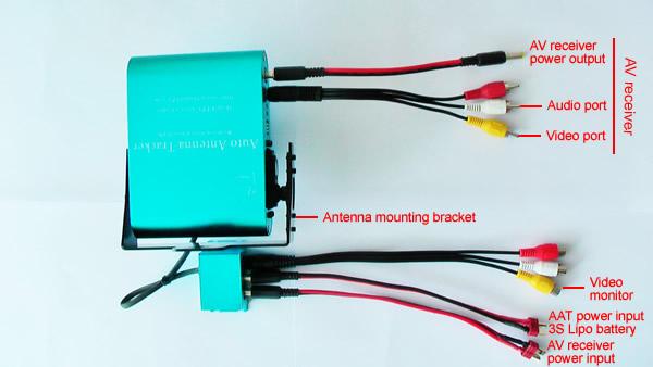 skylark aat suite (skylark auto antenna tracker skylark trace osd) motorcycle wiring diagram auto antenna tracker
